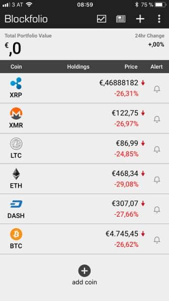 Bitcoin und Kryptowährungen