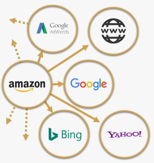 Traffic über Amazon für dein eBook